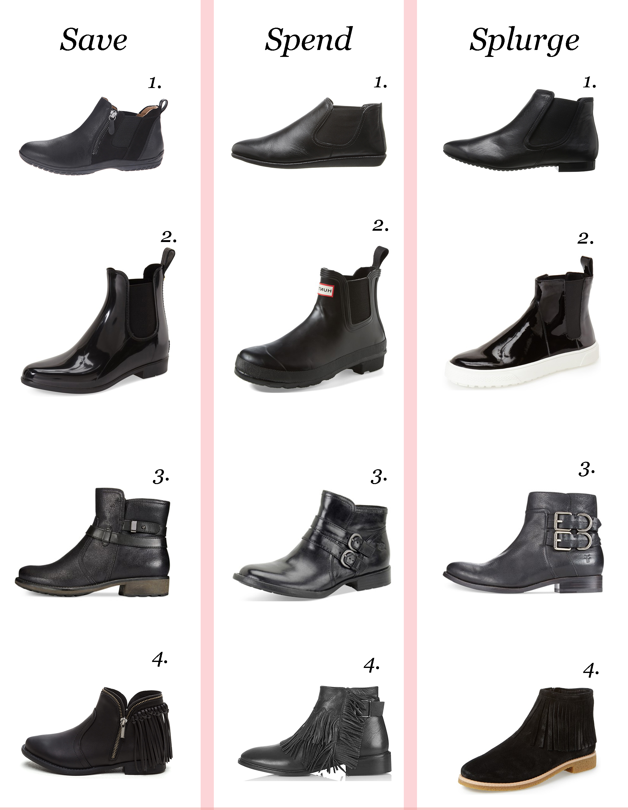 Save, spend or splurge ankle boots